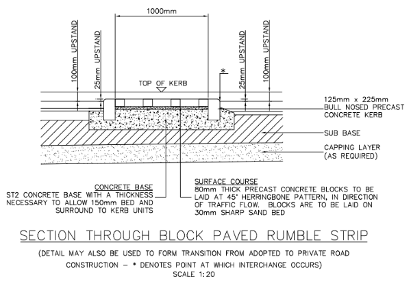 block paved rumble strip