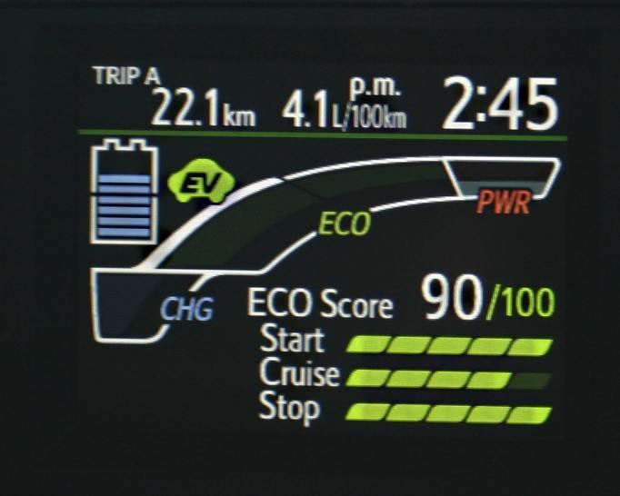 toyota-prius-c-2012-eco-score
