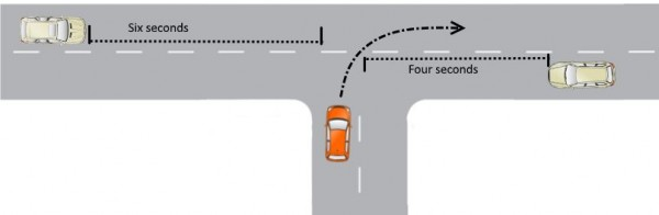Right turn at a T junction