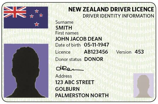 How long can you drive in the UK on a foreign licence?